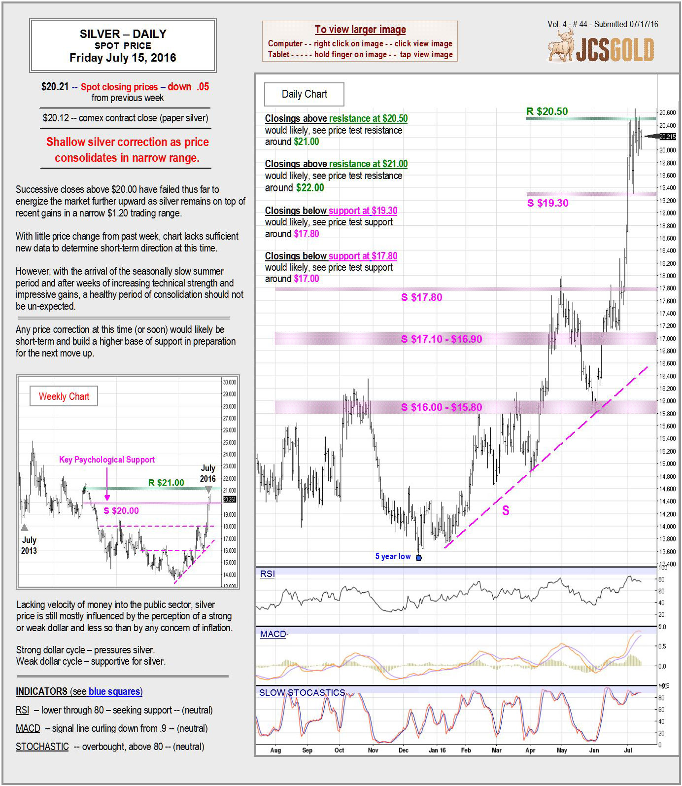 July 15, 2016 chart 2 & commentary
