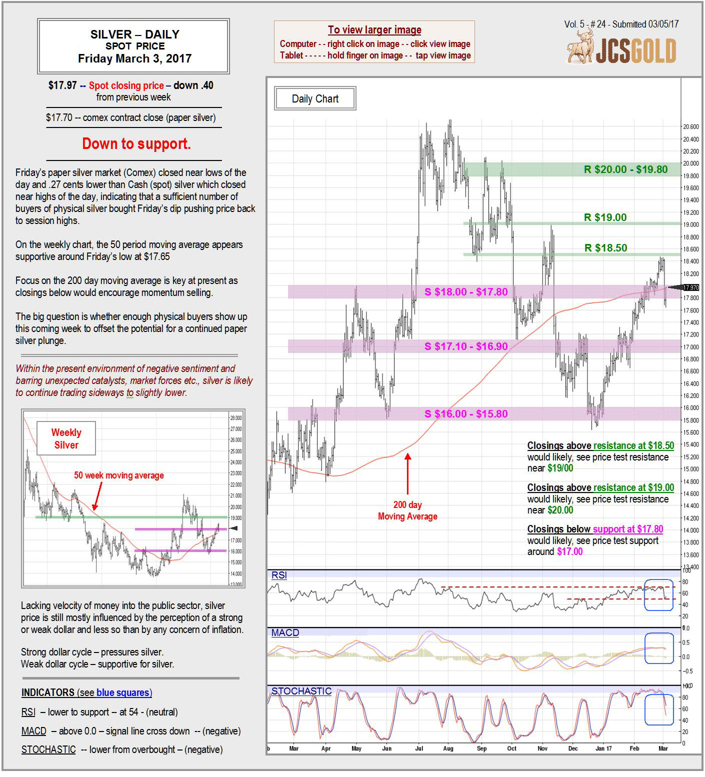 March 3, 2017 chart & commentary