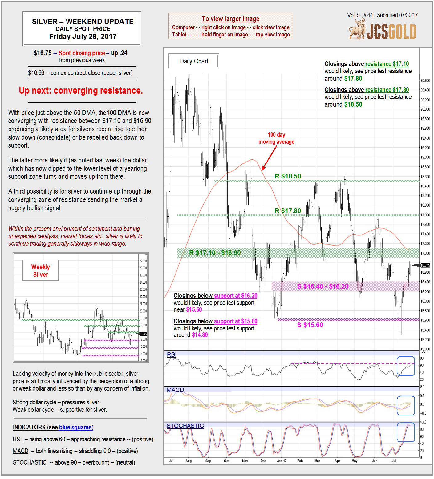 July 21, 2017 Chart & Commentary
