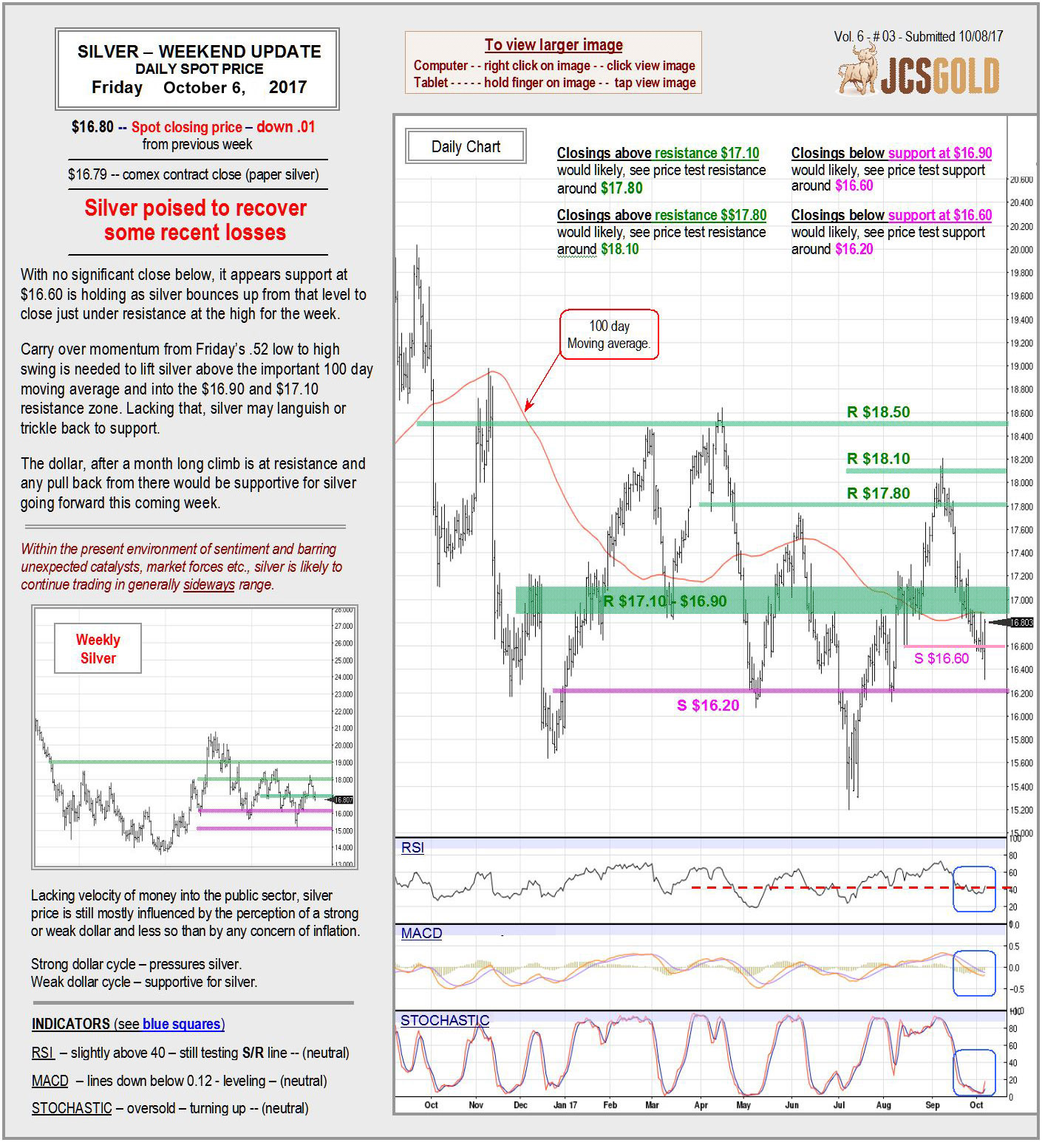Oct. 6, 2017 chart & commentary