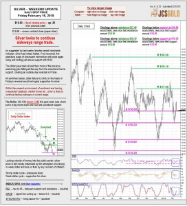 Feb 9, 2018 chart & commentary